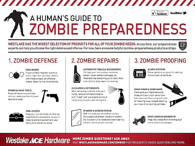 Westlake ace zombie guide