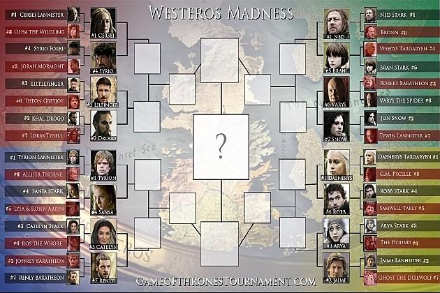 Westeros madness