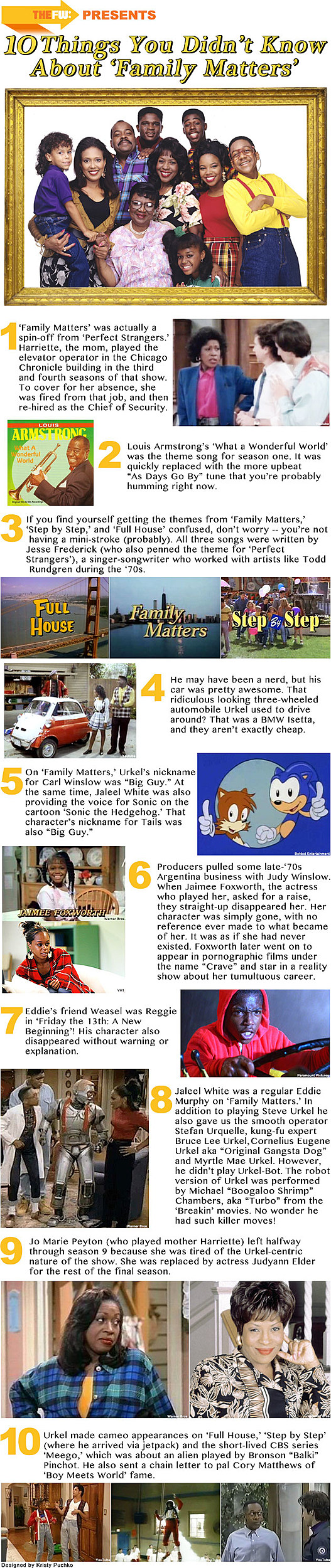 Family Matters Infographic