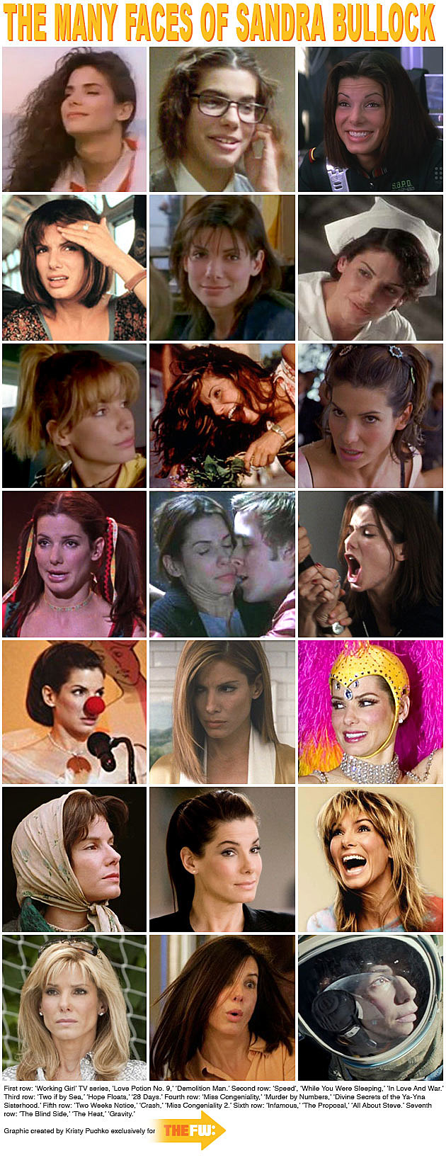 Looks of Sandra Bullock